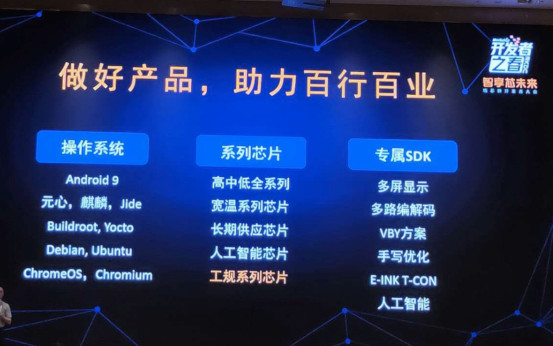 Rockchip roadmap update: new RK3588/RK3530 and many more
